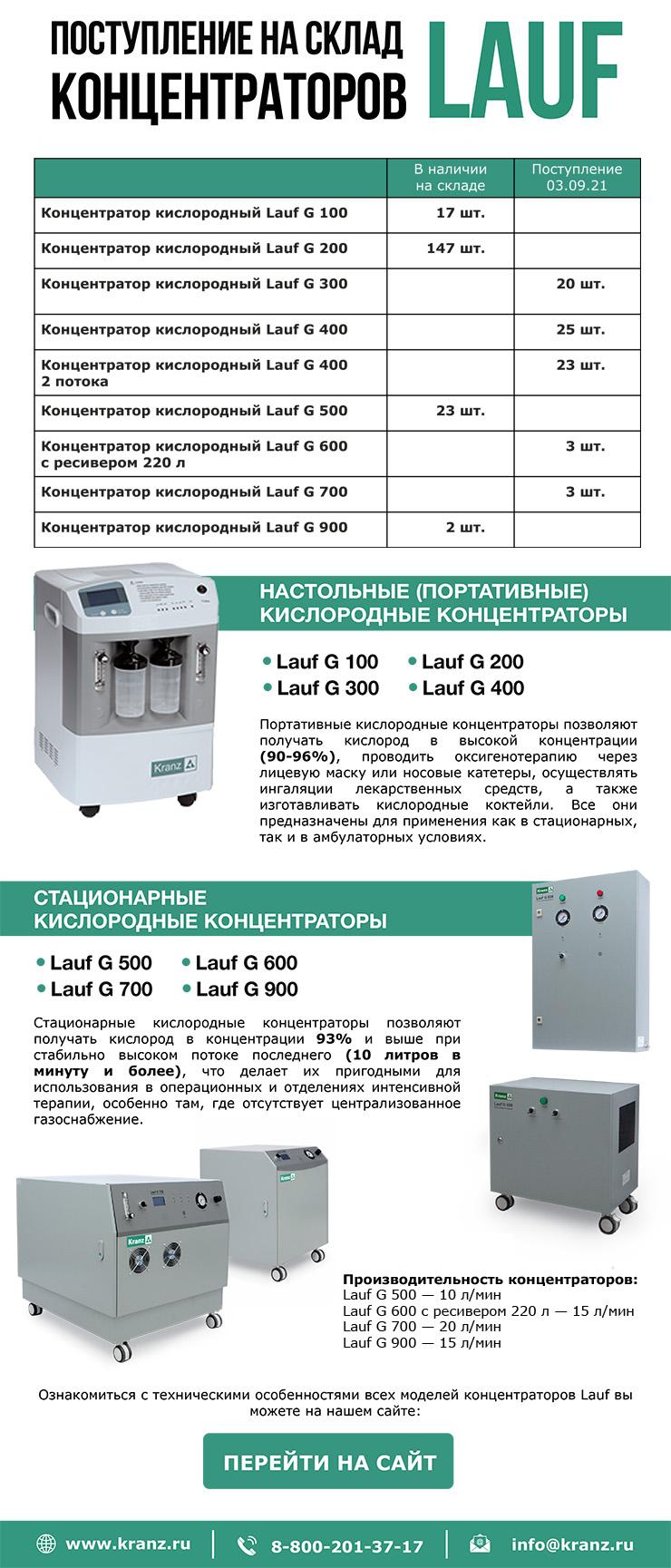 Поступление на склад кислородных концентраторов Lauf